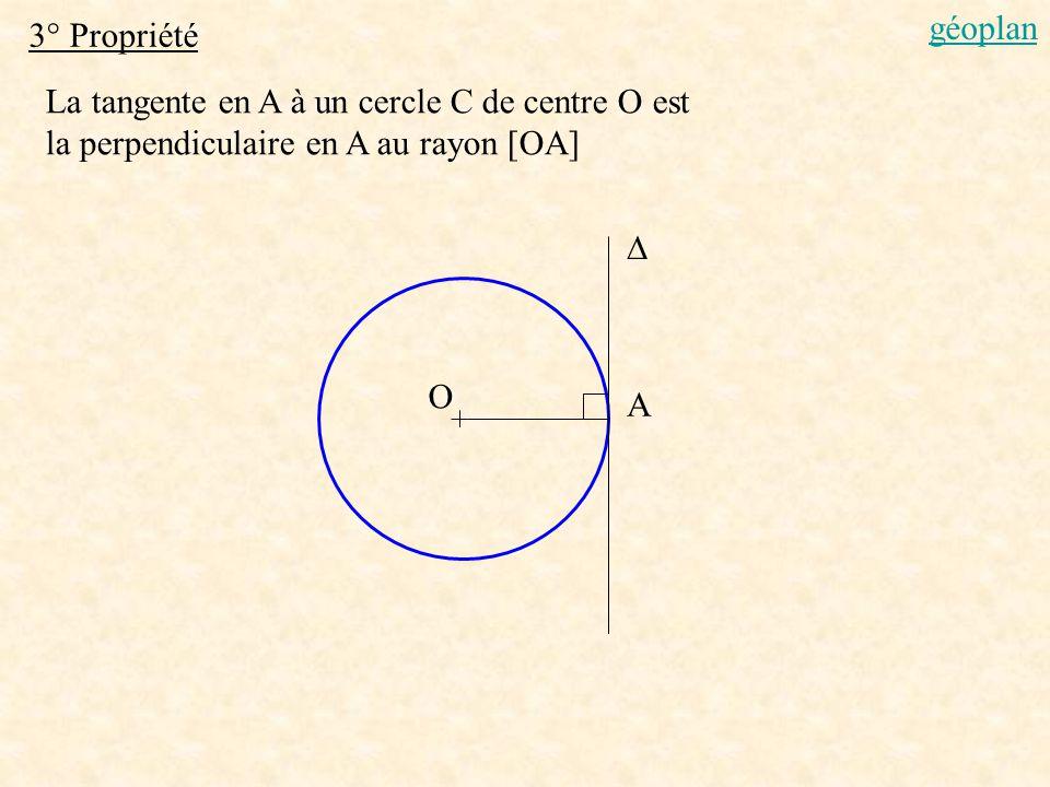 géoplan 3° Propriété. La tangente en A à un cercle C de centre O est. la perpendiculaire en A au rayon [OA]
